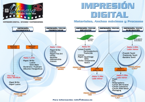 IMPRESION DIGITAL-2013-b
